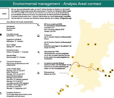 Layout Website Onze Projecten (engels)6_Environmental management