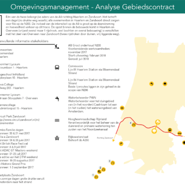 Layout Website Onze Projecten6_Omgevingsmanagement